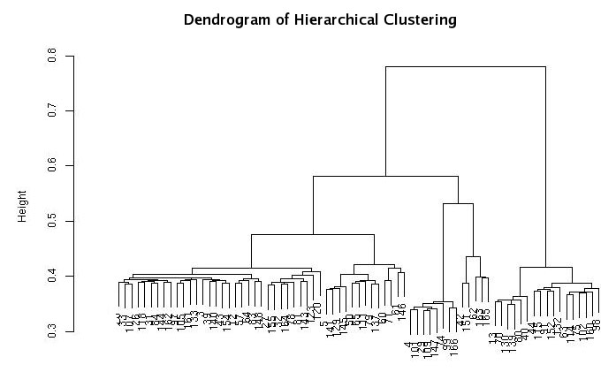 https://static-content.springer.com/image/art%3A10.1186%2F1471-2105-9-S2-S13/MediaObjects/12859_2008_Article_2580_Fig6_HTML.jpg