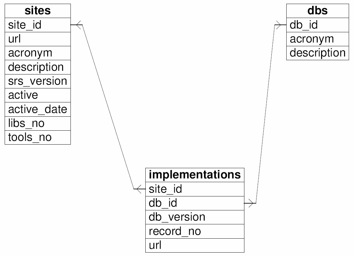 https://static-content.springer.com/image/art%3A10.1186%2F1471-2105-9-S2-S15/MediaObjects/12859_2008_Article_2582_Fig1_HTML.jpg