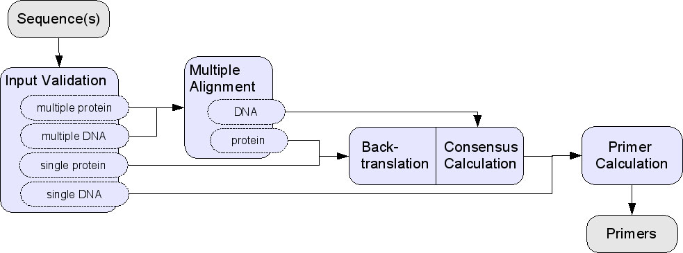 https://static-content.springer.com/image/art%3A10.1186%2F1471-2105-9-S4-S13/MediaObjects/12859_2008_Article_2606_Fig2_HTML.jpg