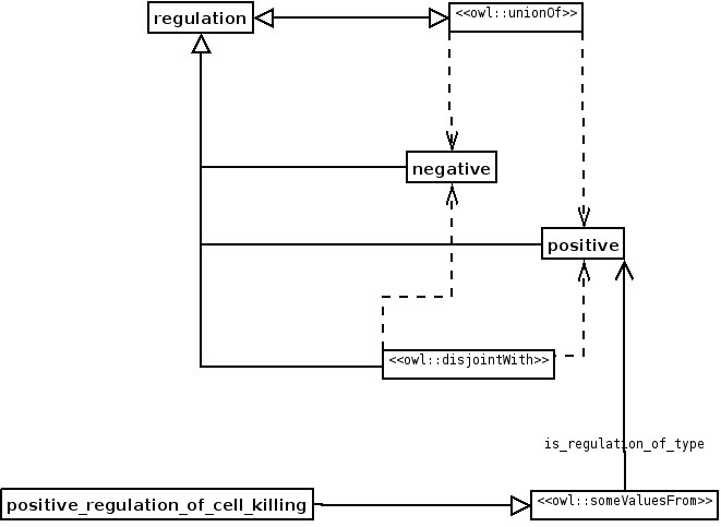 https://static-content.springer.com/image/art%3A10.1186%2F1471-2105-9-S5-S1/MediaObjects/12859_2008_Article_2607_Fig2_HTML.jpg