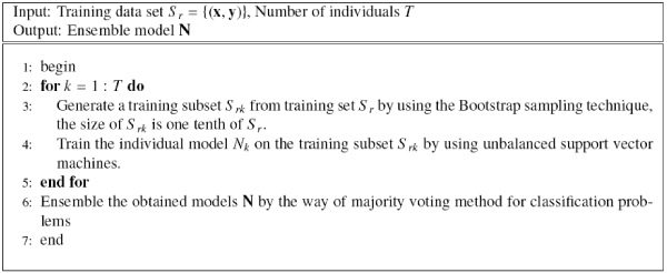 https://static-content.springer.com/image/art%3A10.1186%2F1471-2105-9-S6-S7/MediaObjects/12859_2008_Article_2618_Fig3_HTML.jpg
