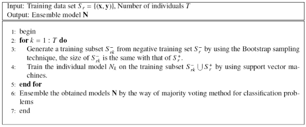 https://static-content.springer.com/image/art%3A10.1186%2F1471-2105-9-S6-S7/MediaObjects/12859_2008_Article_2618_Fig4_HTML.jpg