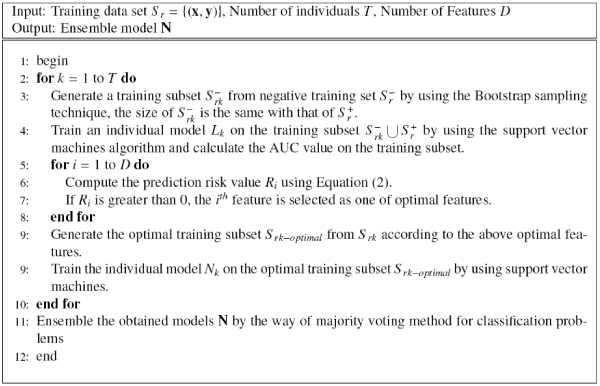 https://static-content.springer.com/image/art%3A10.1186%2F1471-2105-9-S6-S7/MediaObjects/12859_2008_Article_2618_Fig5_HTML.jpg