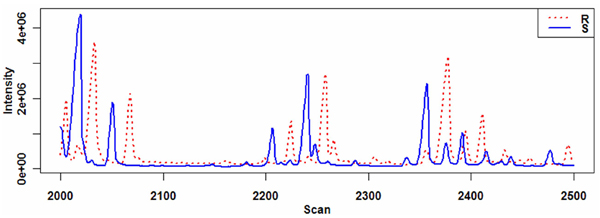 https://static-content.springer.com/image/art%3A10.1186%2F1471-2105-9-S9-S15/MediaObjects/12859_2008_Article_2674_Fig1_HTML.jpg