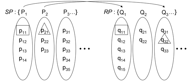 https://static-content.springer.com/image/art%3A10.1186%2F1471-2105-9-S9-S15/MediaObjects/12859_2008_Article_2674_Fig2_HTML.jpg