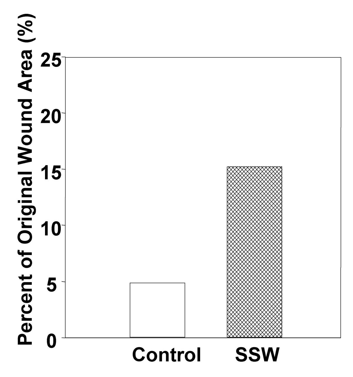 https://static-content.springer.com/image/art%3A10.1186%2F1471-2121-5-13/MediaObjects/12860_2003_Article_89_Fig10_HTML.jpg