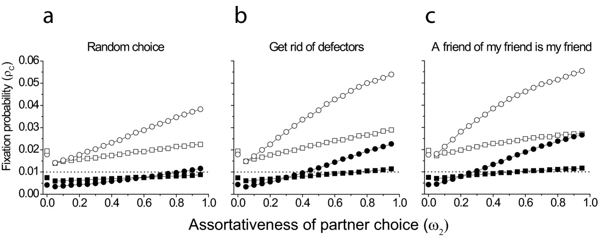 https://static-content.springer.com/image/art%3A10.1186%2F1471-2148-10-173/MediaObjects/12862_2010_Article_1389_Fig2_HTML.jpg
