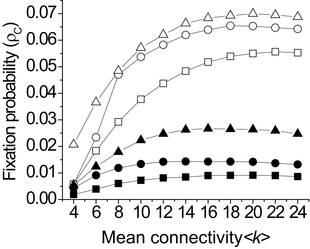 https://static-content.springer.com/image/art%3A10.1186%2F1471-2148-10-173/MediaObjects/12862_2010_Article_1389_Fig3_HTML.jpg
