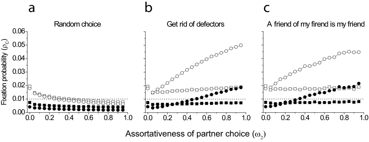 https://static-content.springer.com/image/art%3A10.1186%2F1471-2148-10-173/MediaObjects/12862_2010_Article_1389_Fig5_HTML.jpg