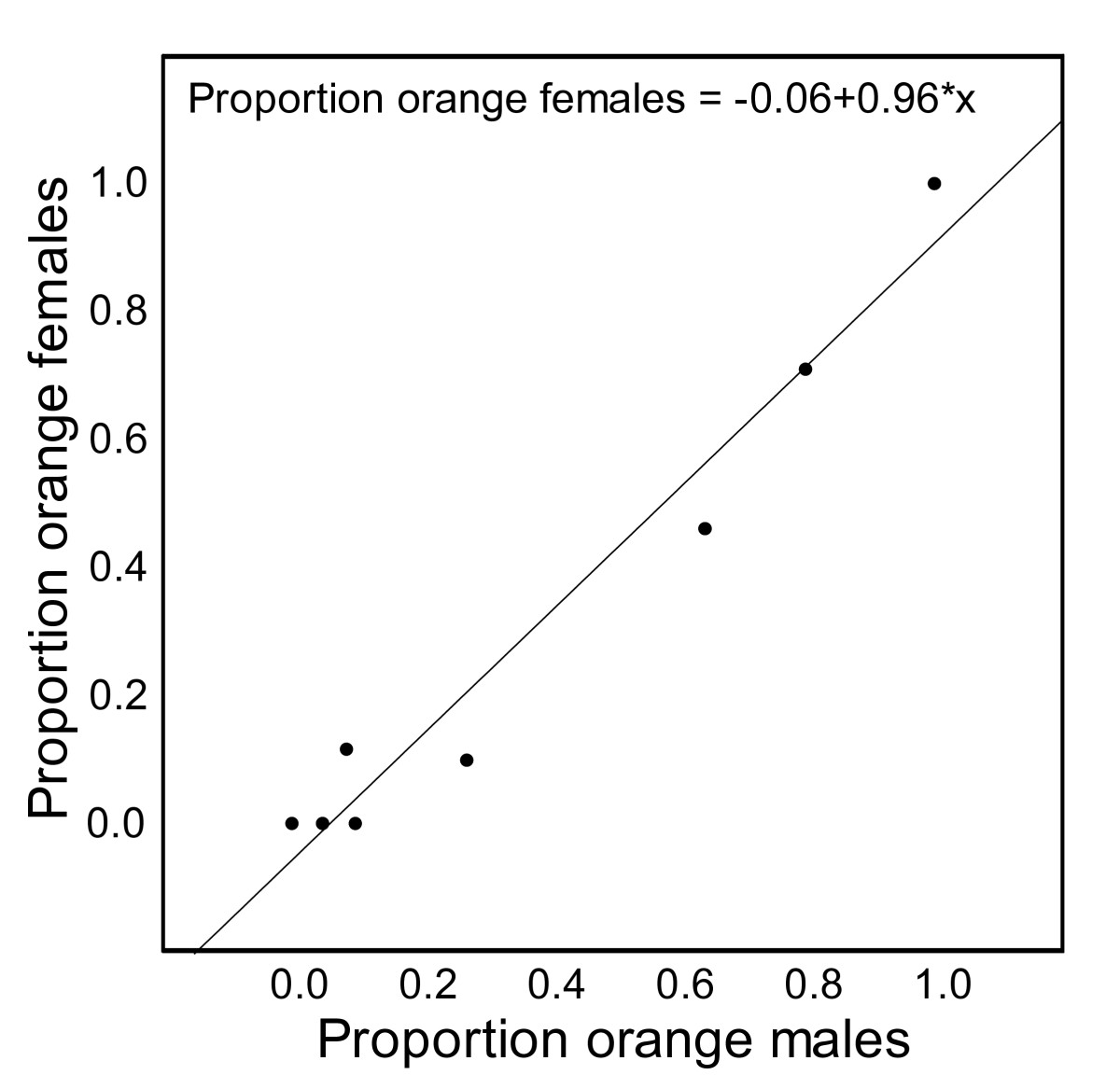 https://static-content.springer.com/image/art%3A10.1186%2F1471-2148-10-269/MediaObjects/12862_2009_Article_1485_Fig4_HTML.jpg