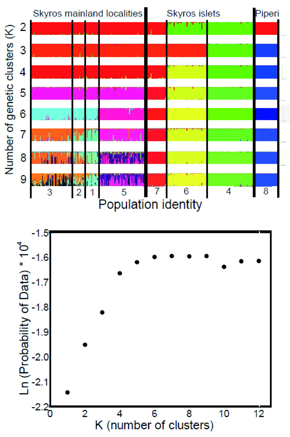 https://static-content.springer.com/image/art%3A10.1186%2F1471-2148-10-269/MediaObjects/12862_2009_Article_1485_Fig5_HTML.jpg
