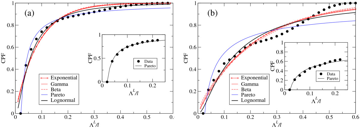 https://static-content.springer.com/image/art%3A10.1186%2F1471-2148-10-46/MediaObjects/12862_2009_Article_1262_Fig8_HTML.jpg