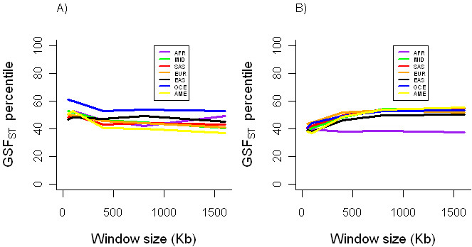 https://static-content.springer.com/image/art%3A10.1186%2F1471-2148-11-173/MediaObjects/12862_2010_Article_1777_Fig5_HTML.jpg
