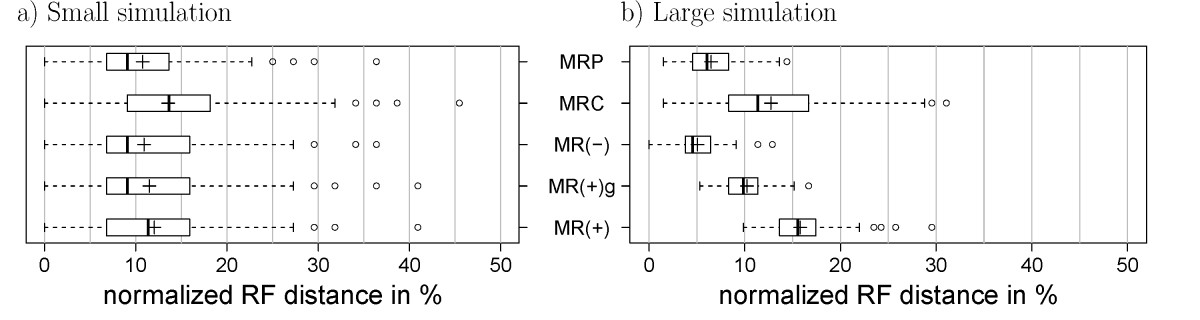 https://static-content.springer.com/image/art%3A10.1186%2F1471-2148-11-205/MediaObjects/12862_2010_Article_1843_Fig4_HTML.jpg