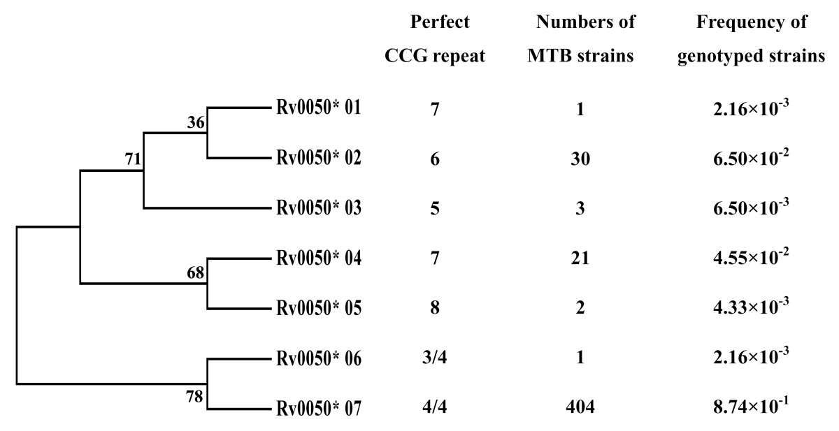 https://static-content.springer.com/image/art%3A10.1186%2F1471-2148-11-247/MediaObjects/12862_2011_Article_1853_Fig3_HTML.jpg