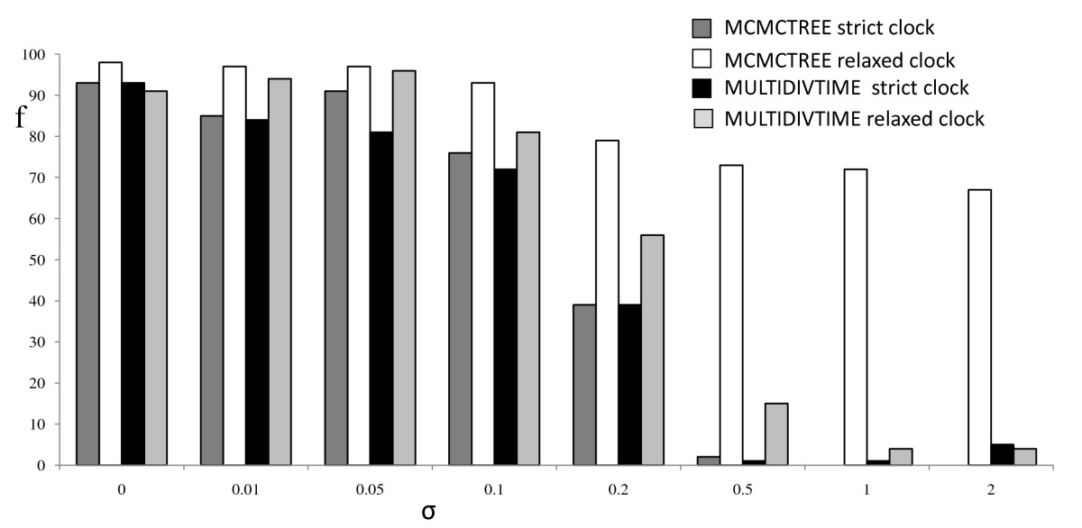 https://static-content.springer.com/image/art%3A10.1186%2F1471-2148-11-271/MediaObjects/12862_2011_Article_1898_Fig1_HTML.jpg