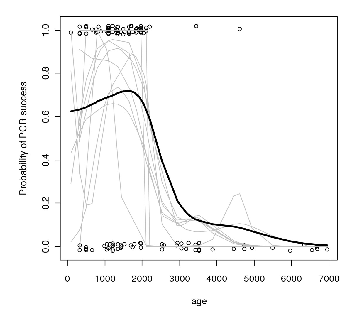https://static-content.springer.com/image/art%3A10.1186%2F1471-2148-11-30/MediaObjects/12862_2010_Article_1996_Fig3_HTML.jpg