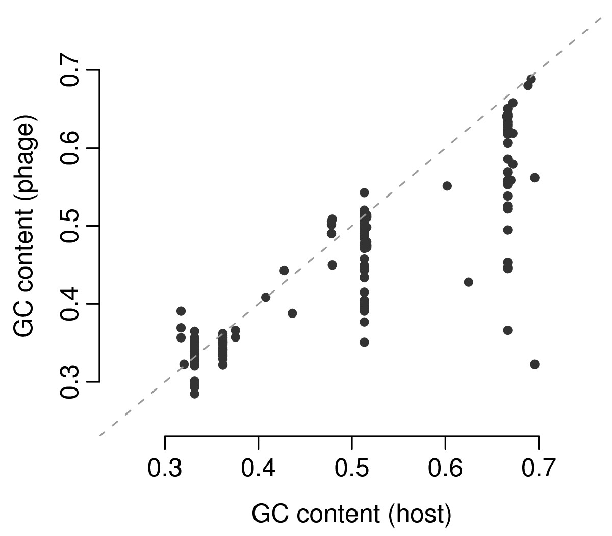 https://static-content.springer.com/image/art%3A10.1186%2F1471-2148-11-59/MediaObjects/12862_2010_Article_1683_Fig5_HTML.jpg
