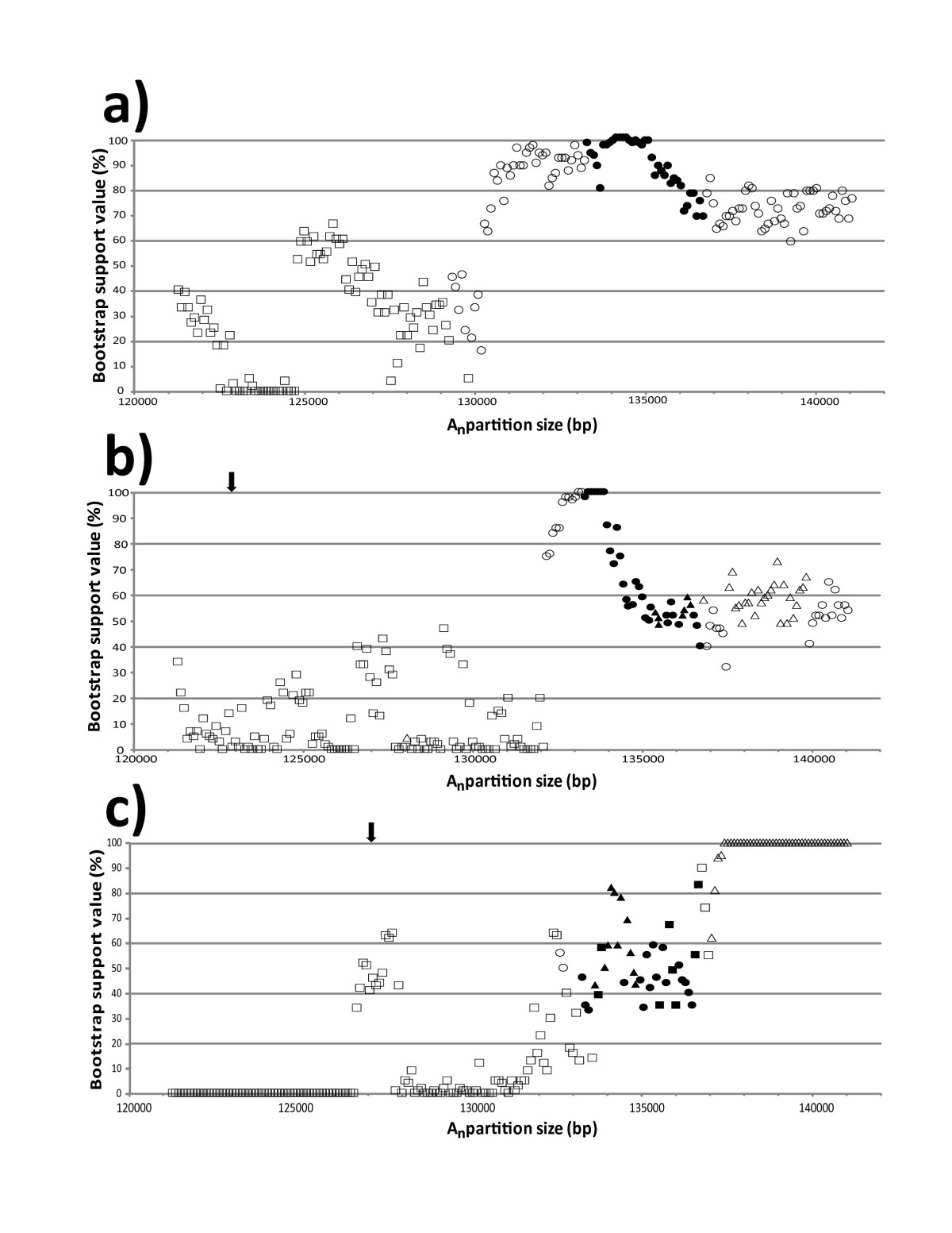 https://static-content.springer.com/image/art%3A10.1186%2F1471-2148-12-100/MediaObjects/12862_2012_Article_2078_Fig4_HTML.jpg