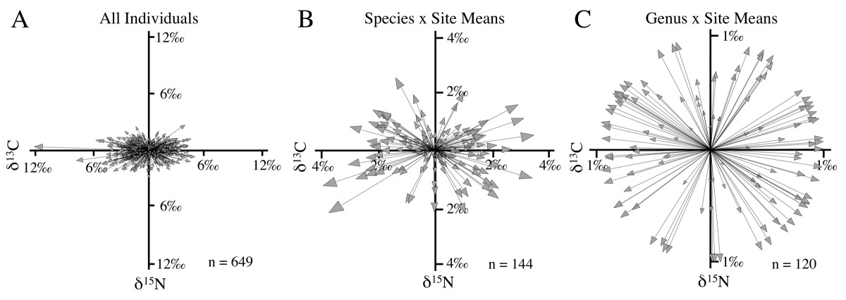 https://static-content.springer.com/image/art%3A10.1186%2F1471-2148-12-124/MediaObjects/12862_2011_Article_2116_Fig2_HTML.jpg