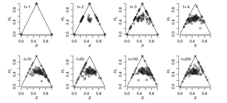 https://static-content.springer.com/image/art%3A10.1186%2F1471-2148-12-131/MediaObjects/12862_2012_Article_2246_Fig4_HTML.jpg