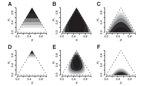 https://static-content.springer.com/image/art%3A10.1186%2F1471-2148-12-131/MediaObjects/12862_2012_Article_2246_Fig5_HTML.jpg