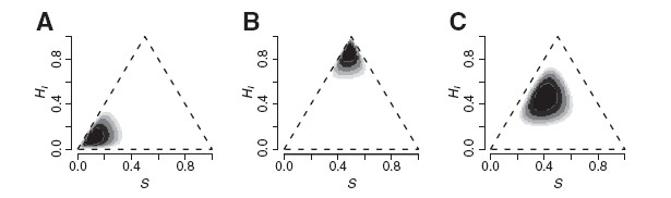 https://static-content.springer.com/image/art%3A10.1186%2F1471-2148-12-131/MediaObjects/12862_2012_Article_2246_Fig7_HTML.jpg