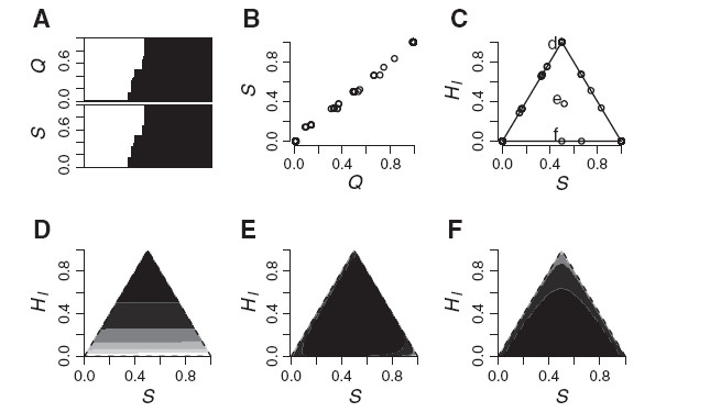 https://static-content.springer.com/image/art%3A10.1186%2F1471-2148-12-131/MediaObjects/12862_2012_Article_2246_Fig8_HTML.jpg