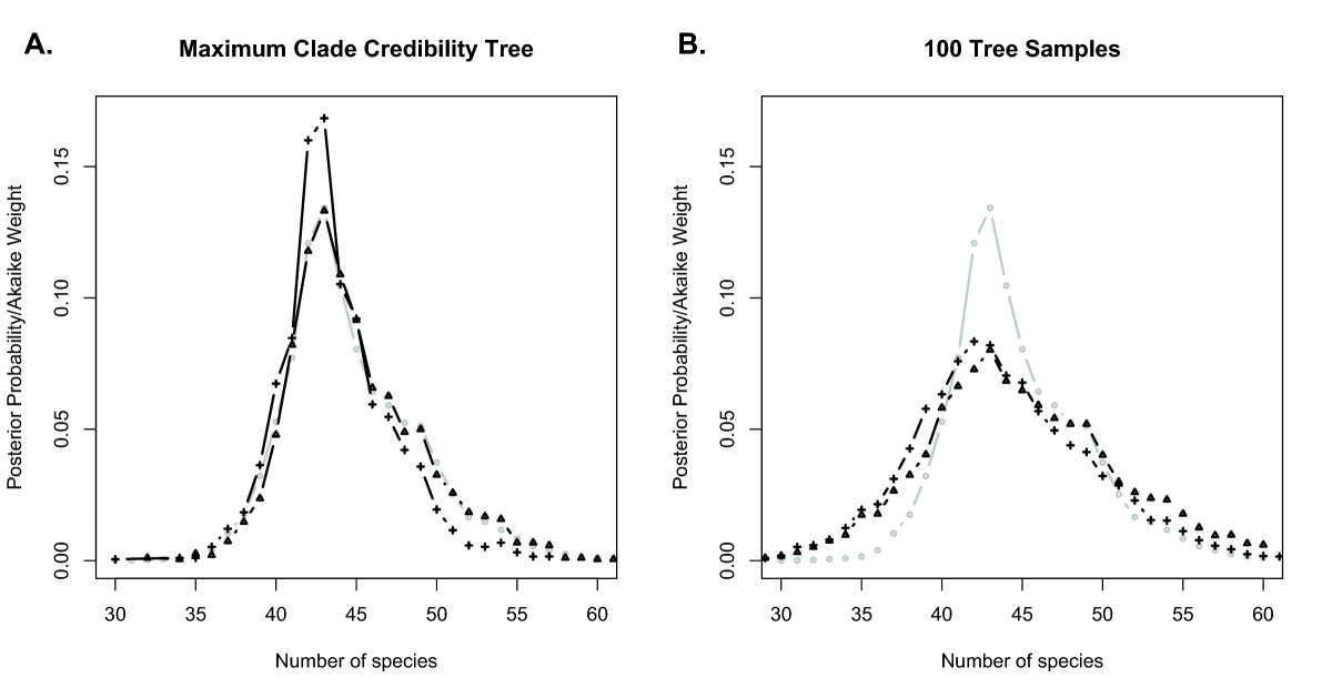 https://static-content.springer.com/image/art%3A10.1186%2F1471-2148-12-196/MediaObjects/12862_2012_Article_2133_Fig4_HTML.jpg