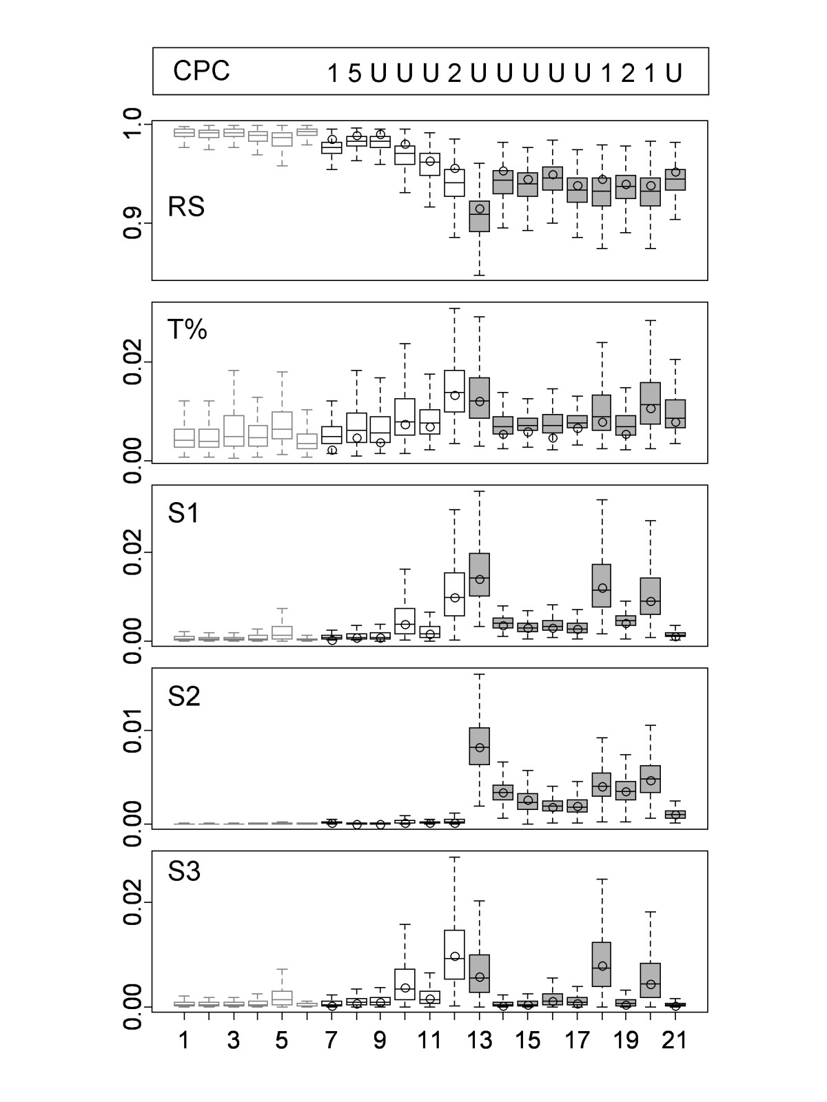 https://static-content.springer.com/image/art%3A10.1186%2F1471-2148-12-222/MediaObjects/12862_2012_Article_2258_Fig5_HTML.jpg