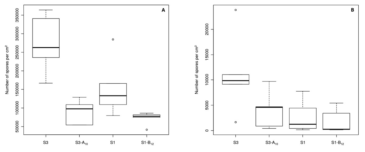https://static-content.springer.com/image/art%3A10.1186%2F1471-2148-12-42/MediaObjects/12862_2011_Article_2033_Fig3_HTML.jpg