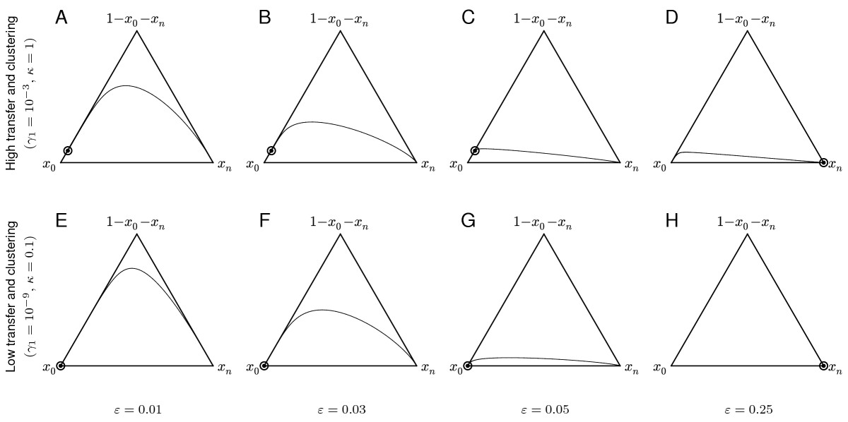 https://static-content.springer.com/image/art%3A10.1186%2F1471-2148-12-55/MediaObjects/12862_2011_Article_2138_Fig3_HTML.jpg