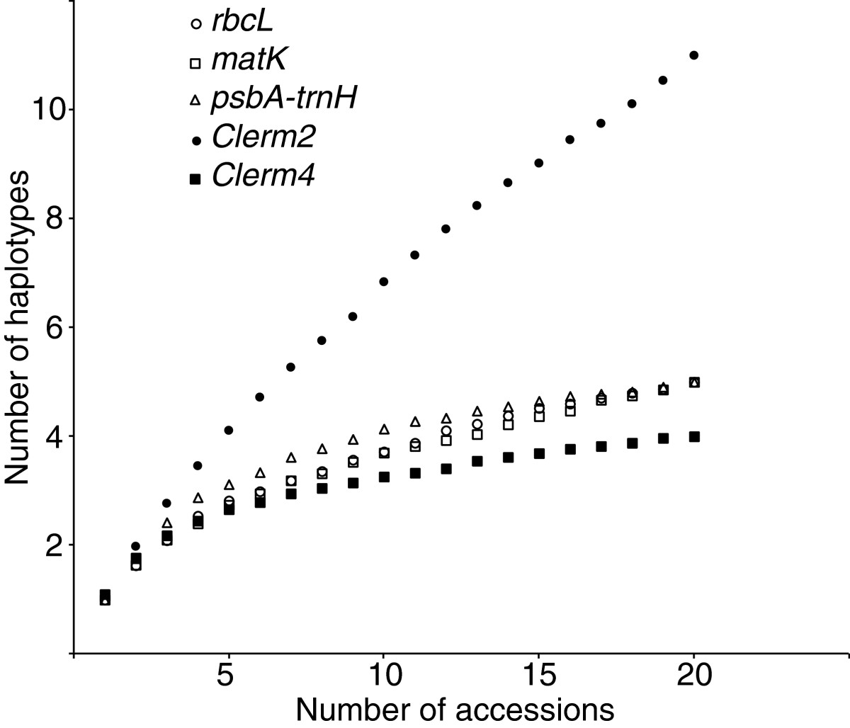 https://static-content.springer.com/image/art%3A10.1186%2F1471-2148-13-35/MediaObjects/12862_2012_Article_2290_Fig1_HTML.jpg