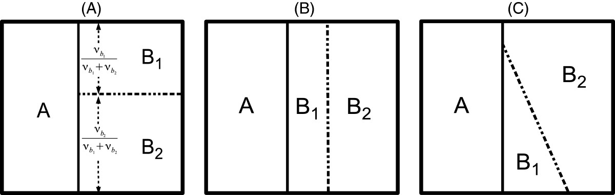https://static-content.springer.com/image/art%3A10.1186%2F1471-2148-13-44/MediaObjects/12862_2012_Article_2324_Fig4_HTML.jpg