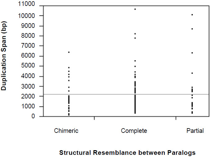 https://static-content.springer.com/image/art%3A10.1186%2F1471-2148-13-73/MediaObjects/12862_2012_Article_2317_Fig5_HTML.jpg