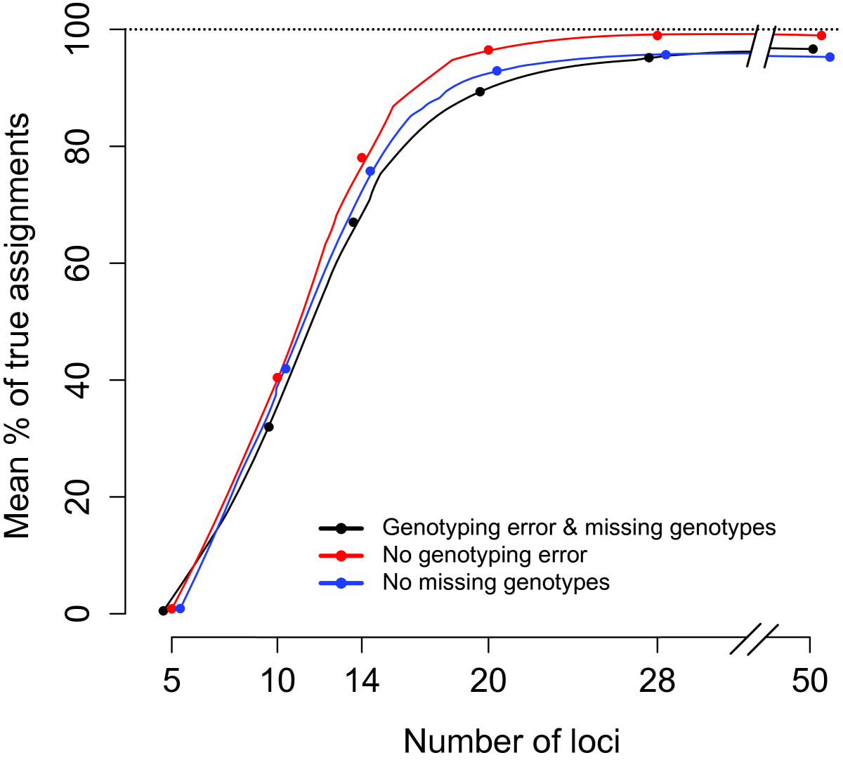 https://static-content.springer.com/image/art%3A10.1186%2F1471-2148-14-68/MediaObjects/12862_2013_Article_2542_Fig5_HTML.jpg