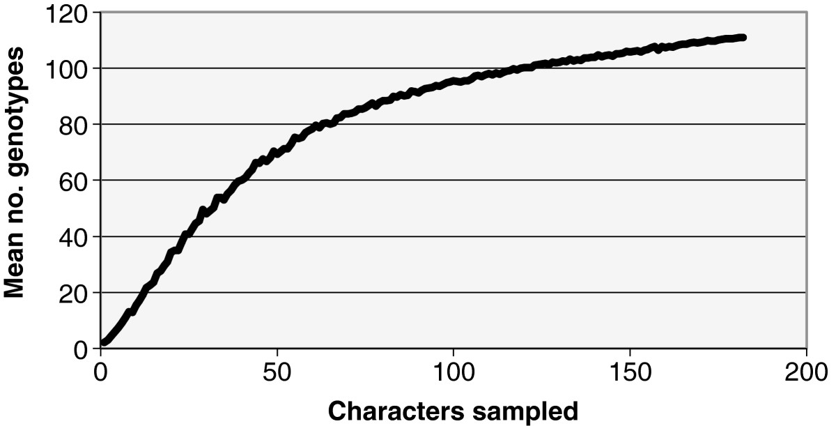 https://static-content.springer.com/image/art%3A10.1186%2F1471-2148-14-91/MediaObjects/12862_2014_Article_2583_Fig1_HTML.jpg