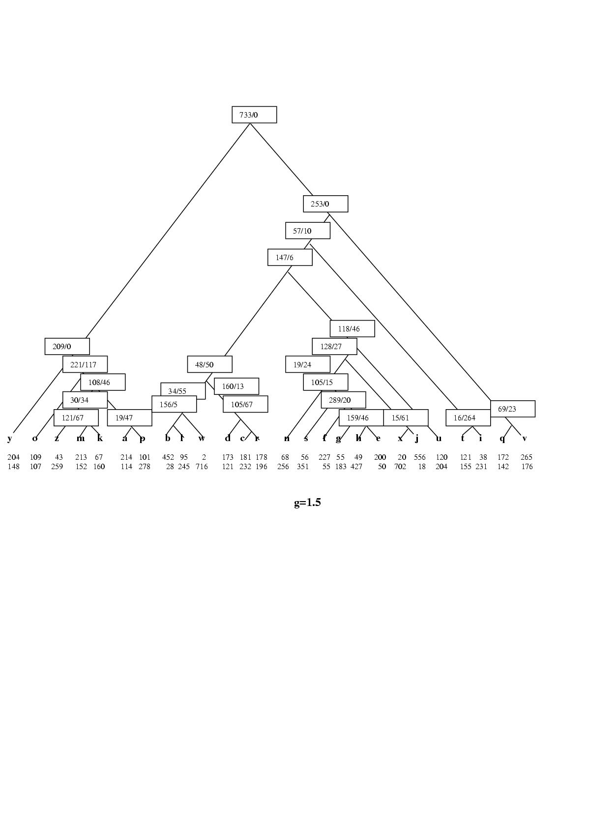 https://static-content.springer.com/image/art%3A10.1186%2F1471-2148-3-2/MediaObjects/12862_2002_Article_36_Fig17_HTML.jpg