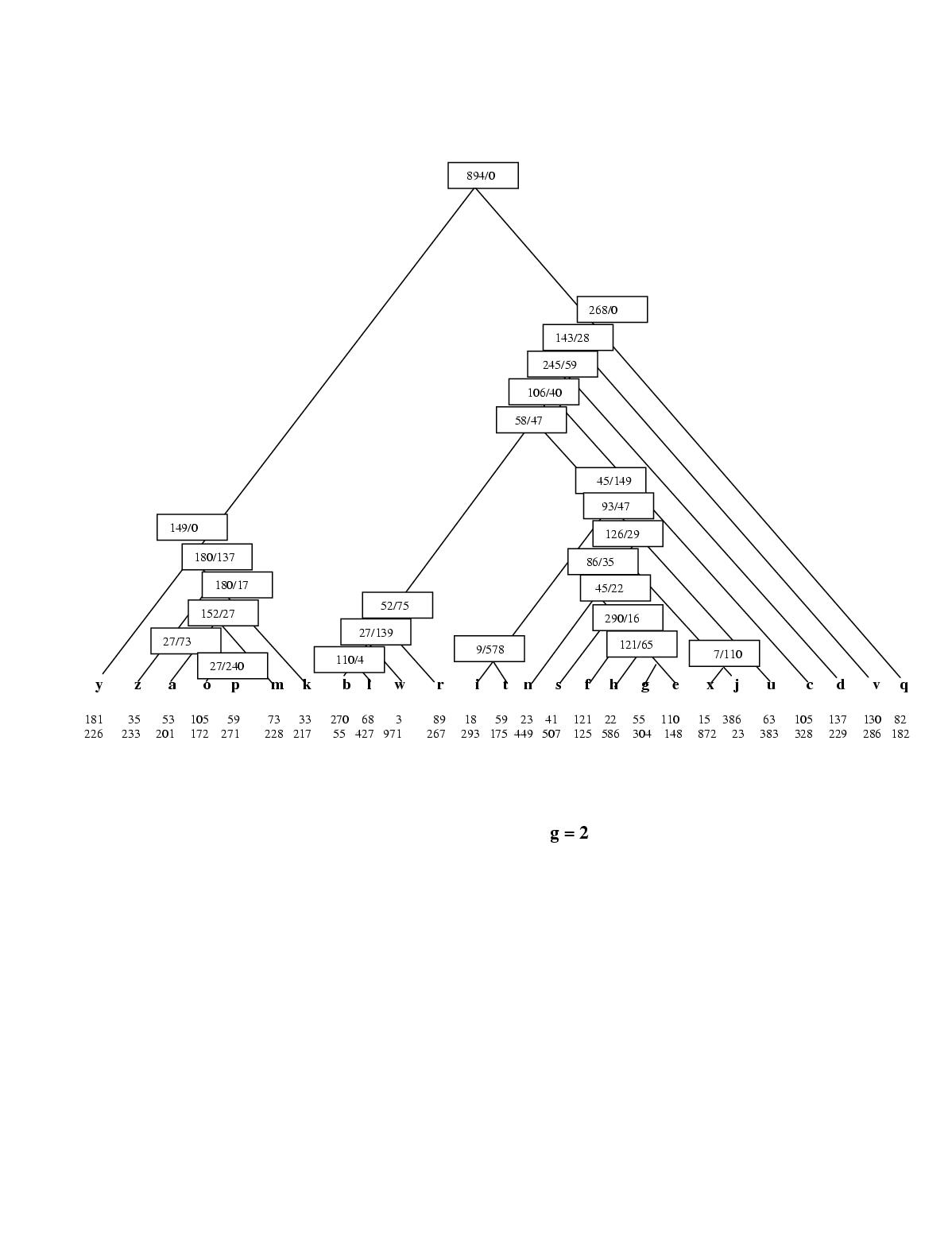 https://static-content.springer.com/image/art%3A10.1186%2F1471-2148-3-2/MediaObjects/12862_2002_Article_36_Fig20_HTML.jpg