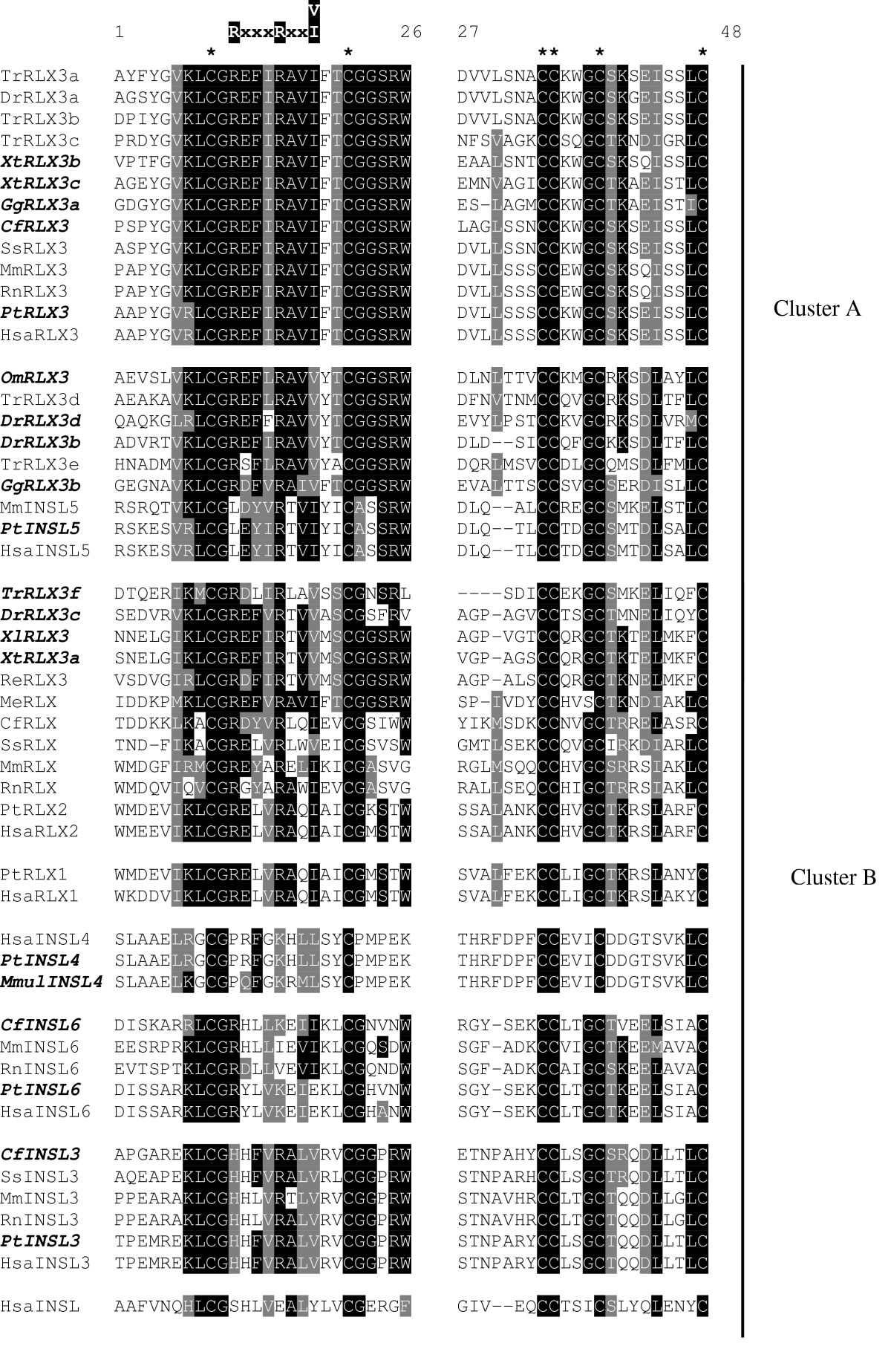 https://static-content.springer.com/image/art%3A10.1186%2F1471-2148-5-14/MediaObjects/12862_2004_Article_126_Fig1_HTML.jpg