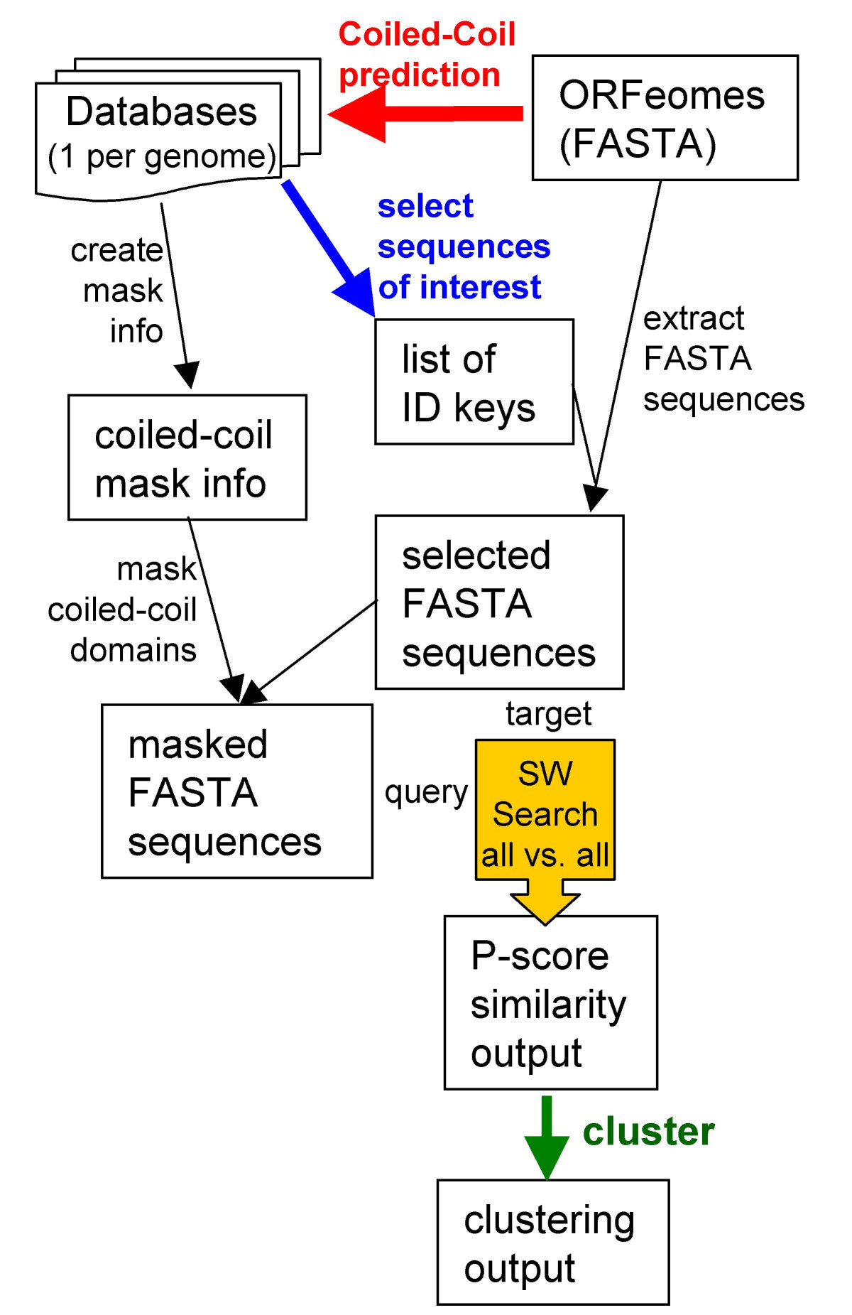 https://static-content.springer.com/image/art%3A10.1186%2F1471-2148-5-66/MediaObjects/12862_2005_Article_178_Fig4_HTML.jpg