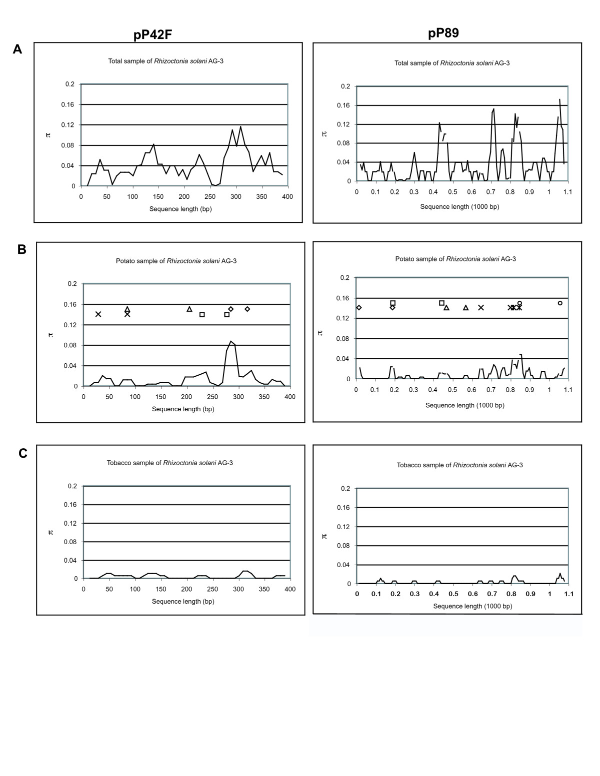 https://static-content.springer.com/image/art%3A10.1186%2F1471-2148-7-163/MediaObjects/12862_2007_Article_454_Fig1_HTML.jpg