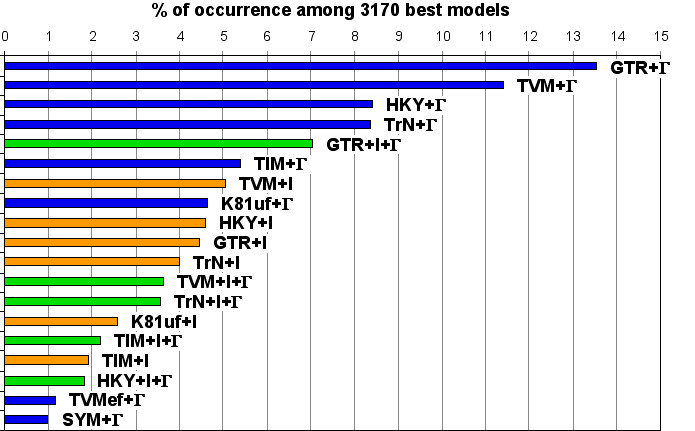 https://static-content.springer.com/image/art%3A10.1186%2F1471-2148-7-241/MediaObjects/12862_2007_Article_532_Fig2_HTML.jpg