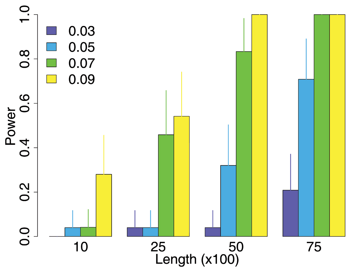 https://static-content.springer.com/image/art%3A10.1186%2F1471-2148-7-S1-S10/MediaObjects/12862_2007_Article_550_Fig4_HTML.jpg