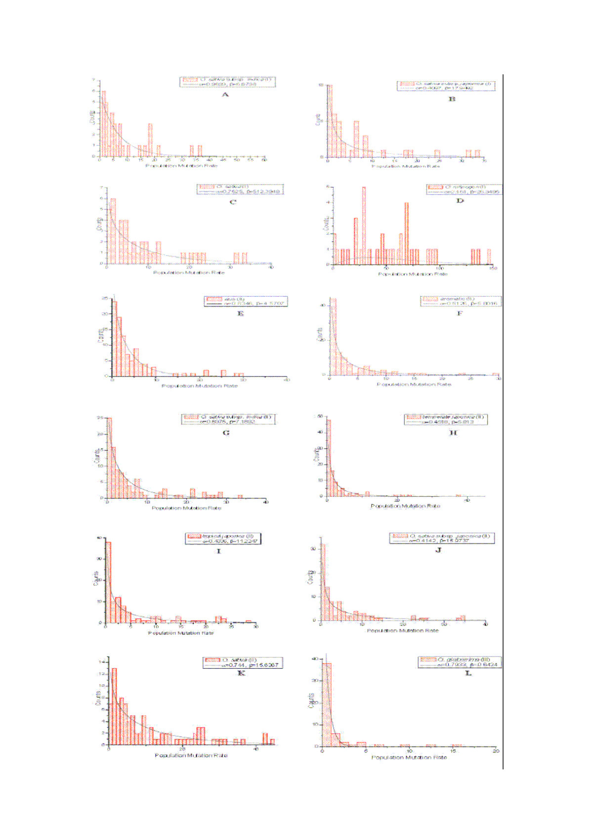 https://static-content.springer.com/image/art%3A10.1186%2F1471-2148-8-11/MediaObjects/12862_2006_Article_580_Fig2_HTML.jpg