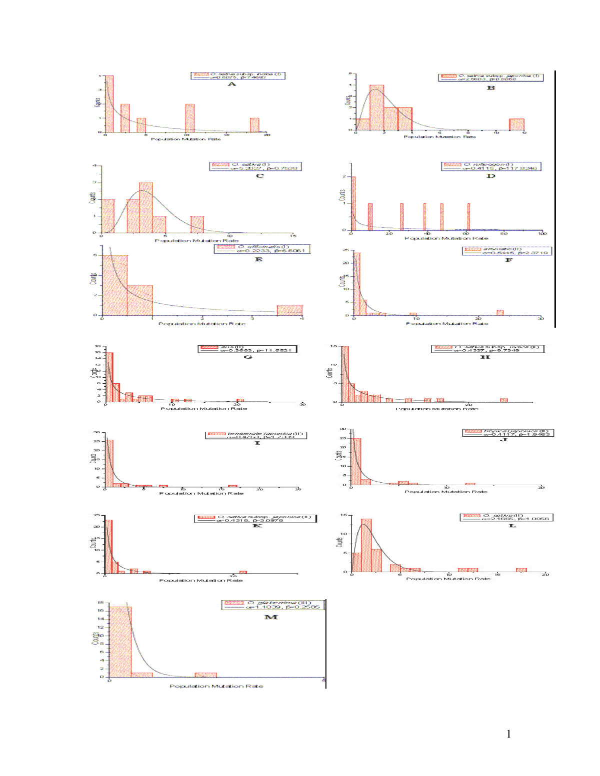 https://static-content.springer.com/image/art%3A10.1186%2F1471-2148-8-11/MediaObjects/12862_2006_Article_580_Fig3_HTML.jpg