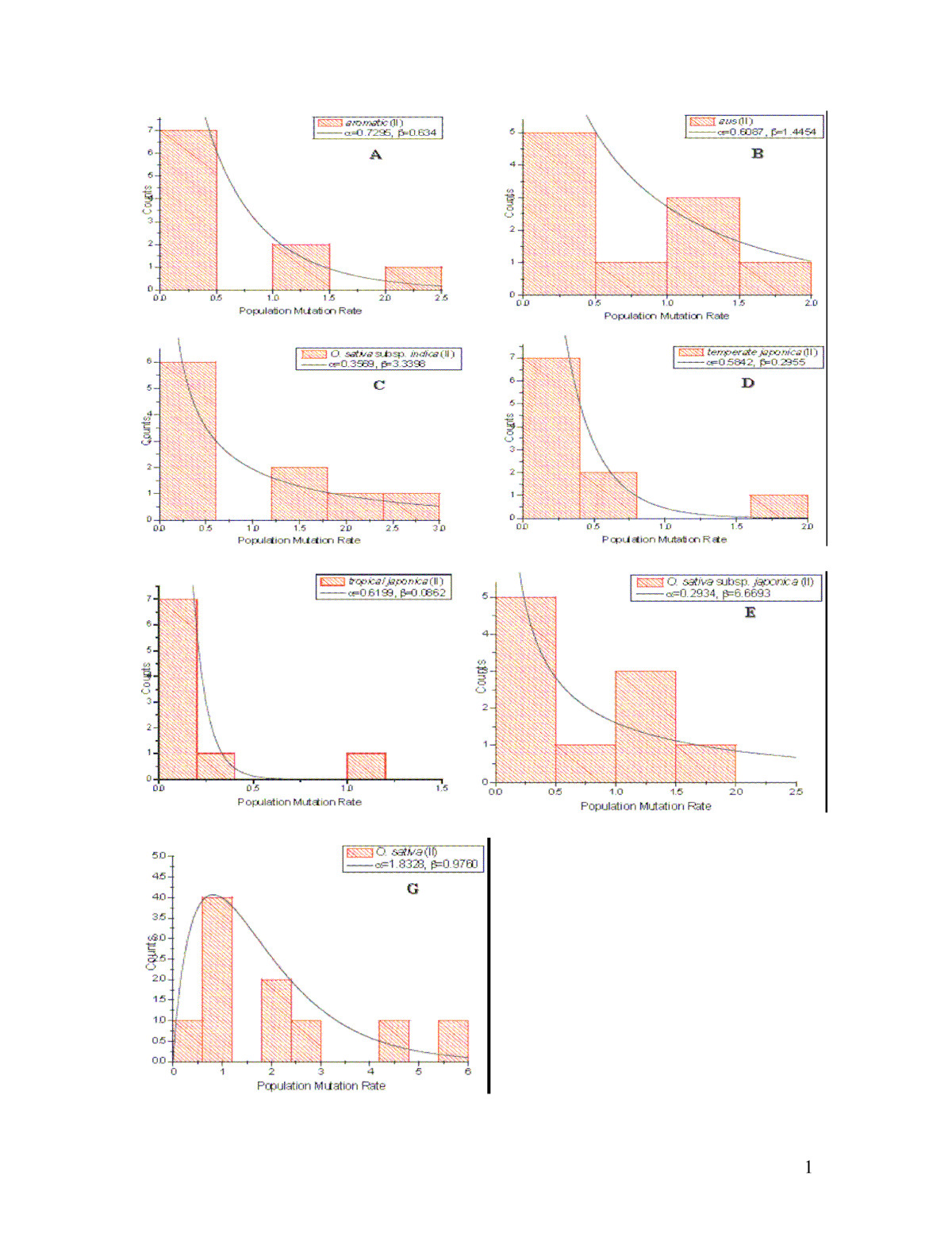 https://static-content.springer.com/image/art%3A10.1186%2F1471-2148-8-11/MediaObjects/12862_2006_Article_580_Fig4_HTML.jpg