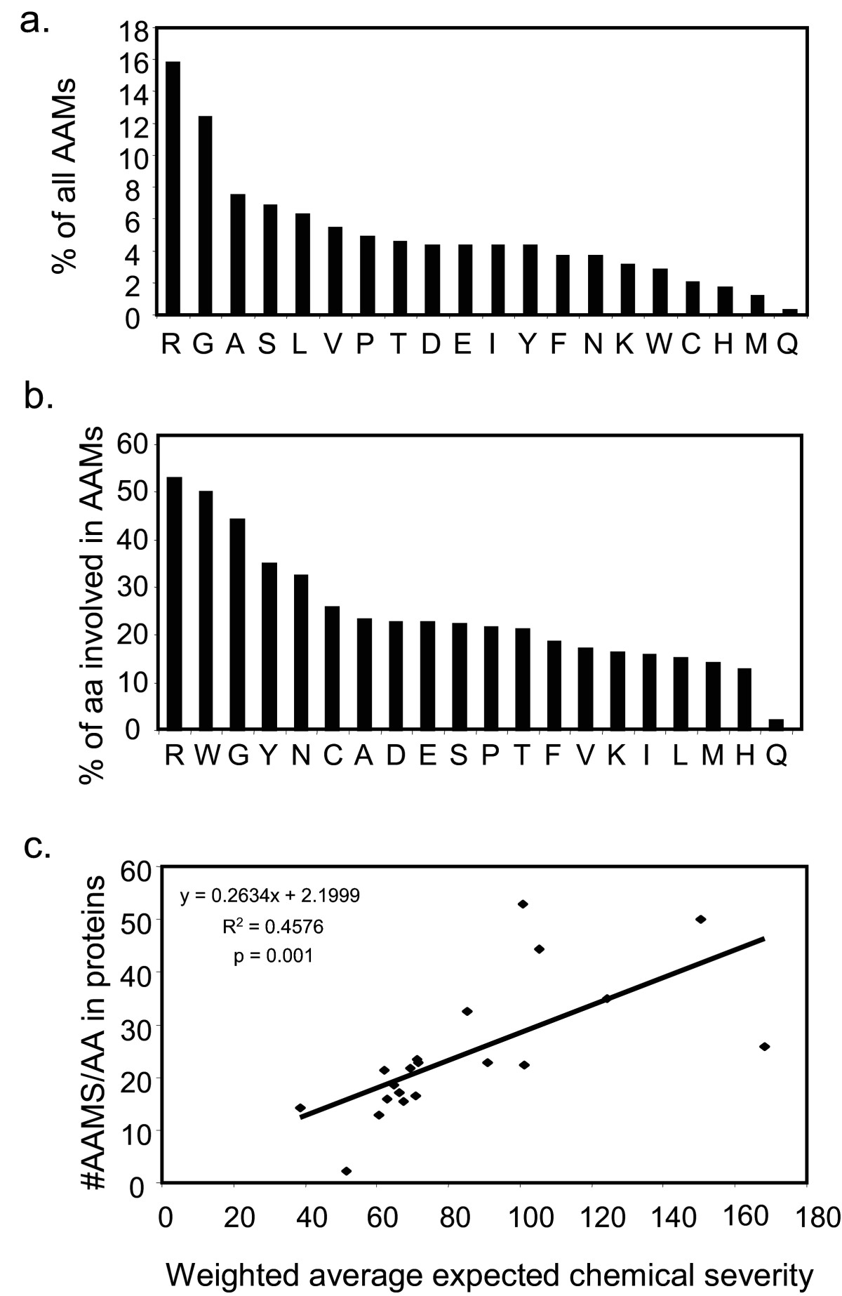 https://static-content.springer.com/image/art%3A10.1186%2F1471-2148-8-188/MediaObjects/12862_2008_Article_757_Fig6_HTML.jpg