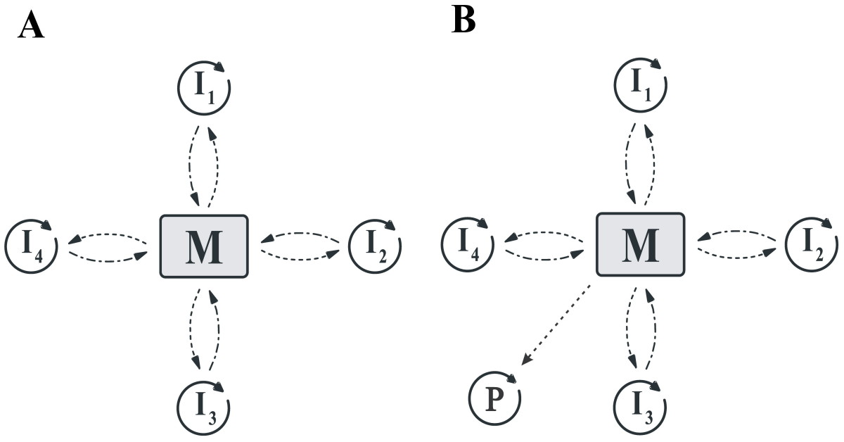 https://static-content.springer.com/image/art%3A10.1186%2F1471-2148-8-267/MediaObjects/12862_2008_Article_836_Fig1_HTML.jpg