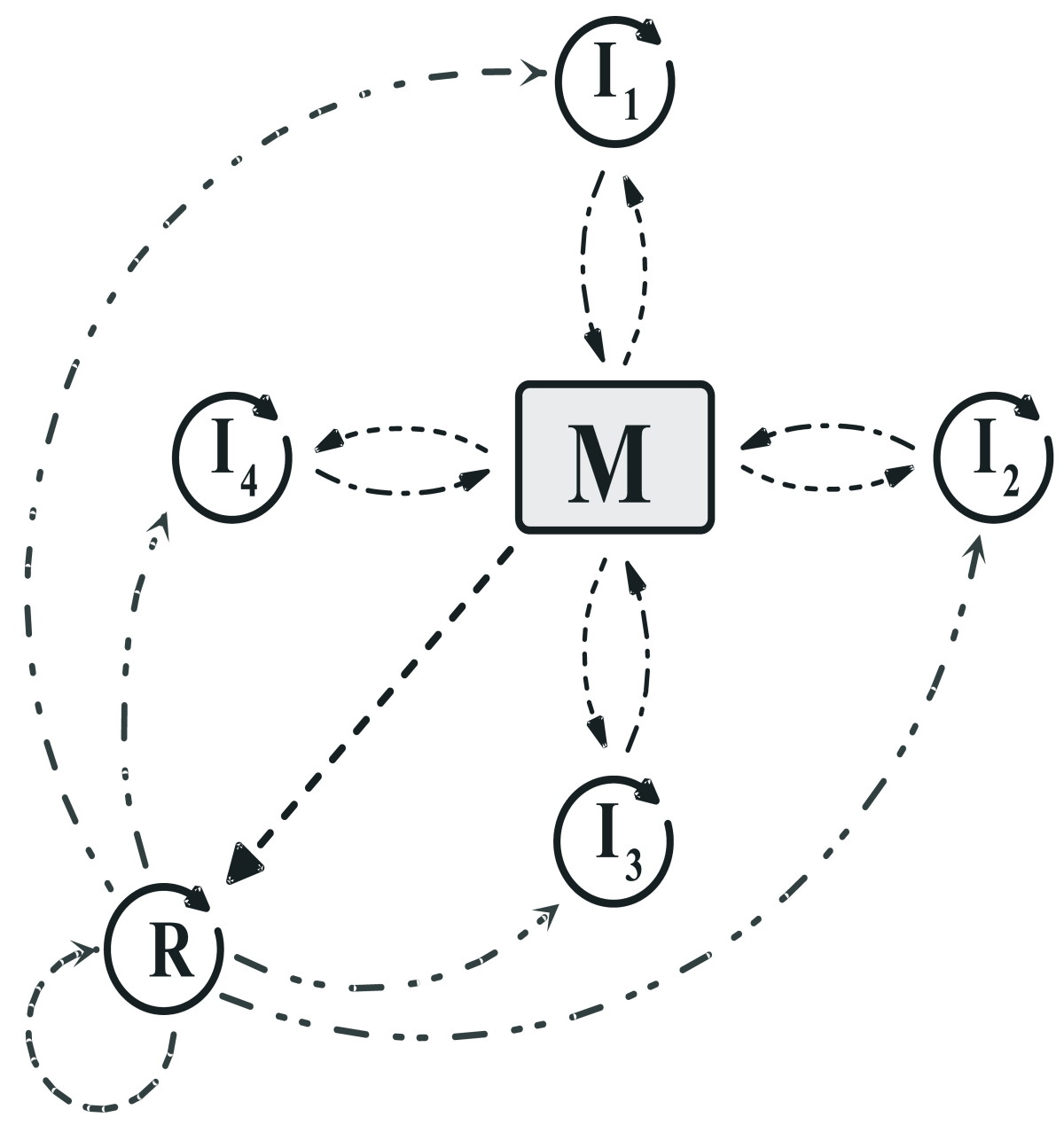 https://static-content.springer.com/image/art%3A10.1186%2F1471-2148-8-267/MediaObjects/12862_2008_Article_836_Fig2_HTML.jpg